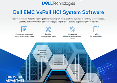 Infographic: Dell EMC VxRail